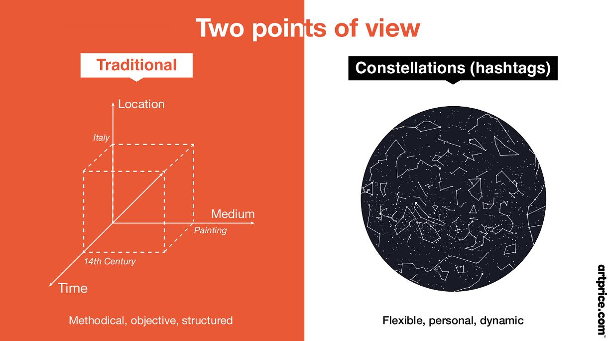 Two-points-of-view