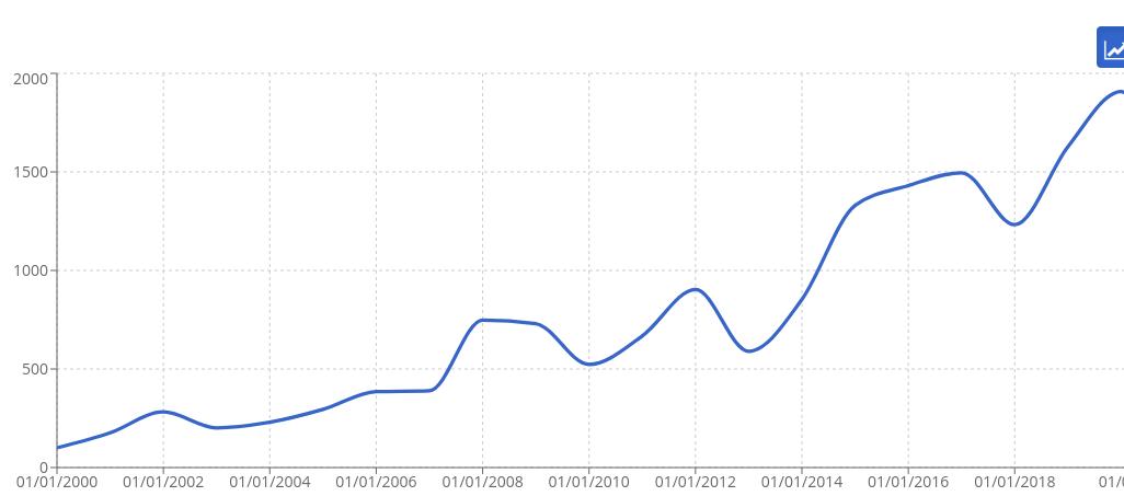 graph EN-FR