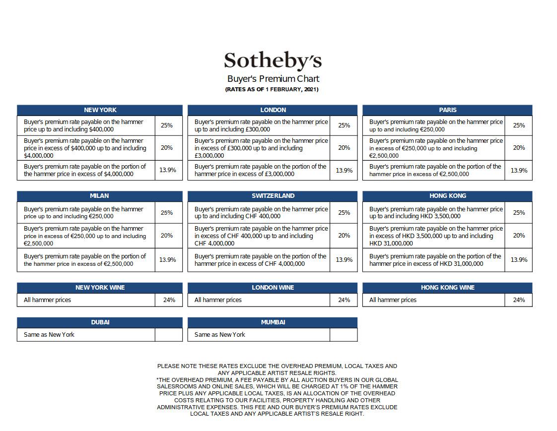 frais acehteurs Sotheby's 2021 avec overhead premium
